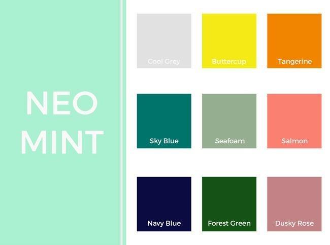 neo mint chart