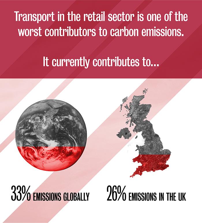 Carbon -footprint -infographic -v 5-image 1