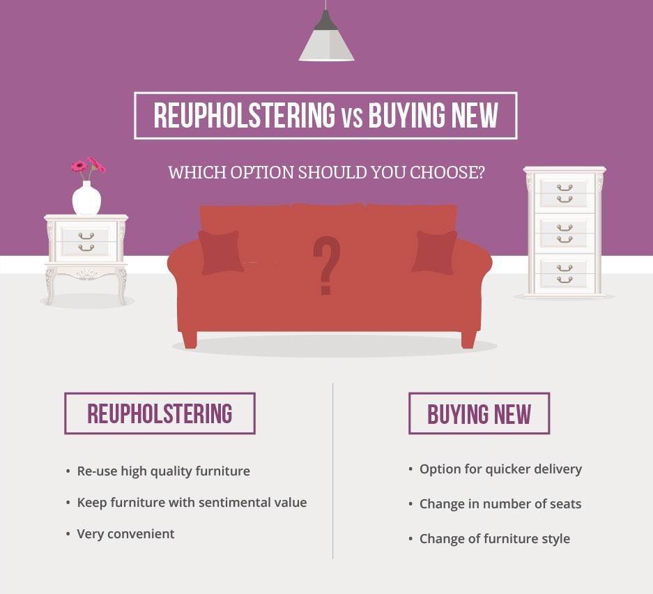 Reupholstering V Buying New