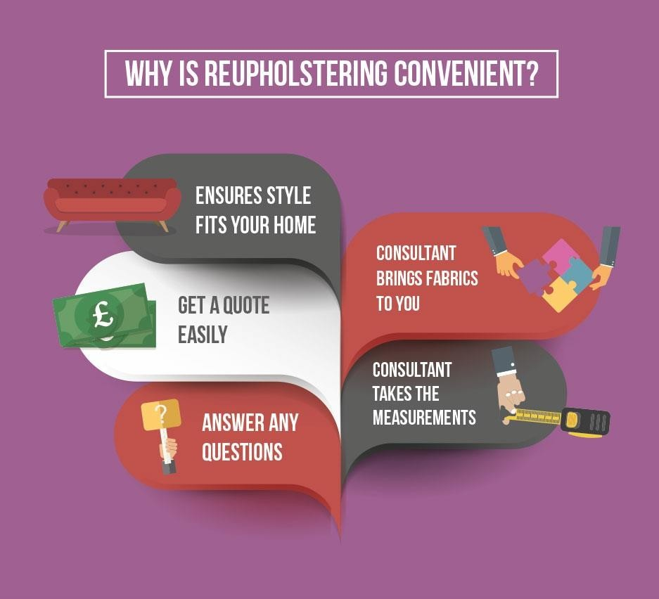 Why Is Reupholstering Convenient